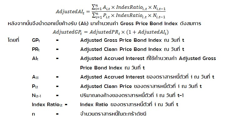 Adjusted Gross Price Index